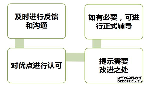 战略绩效|绩效改进|精益咨询|高绩效团队